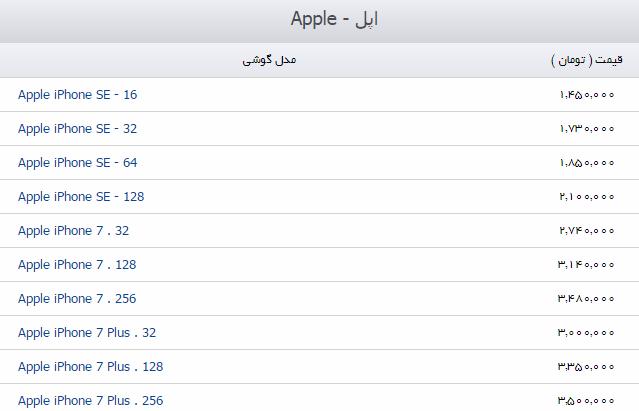 قیمت گوشی های اپل در بازار