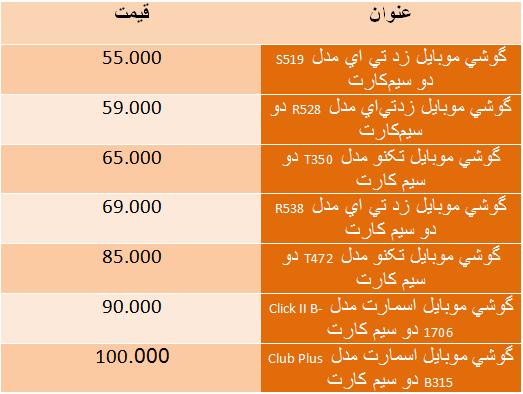 قیمت گوشی ارزان قیمت بازار