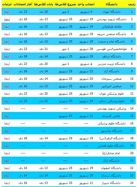جزئیات کامل تقویم آموزشی نیمسال اول 48 دانشگاه کشور +جدول/شروع کلاس دانشگاه تهران اول مهرماه