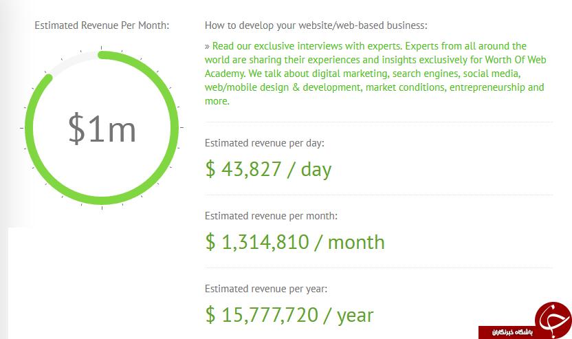 کسب پررونق تلگرام از کاربران ایرانی/ درآمدی که روزانه به 180 میلیون تومان میرسد