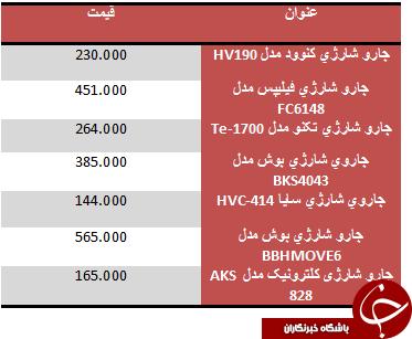قیمت جاروشارژی در بازار