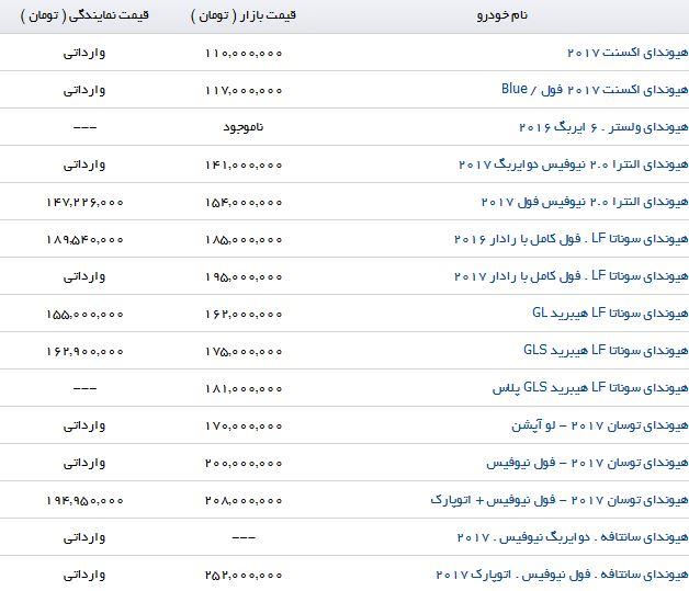 آخرین قیمت محصولات Hyundai در بازار تهران