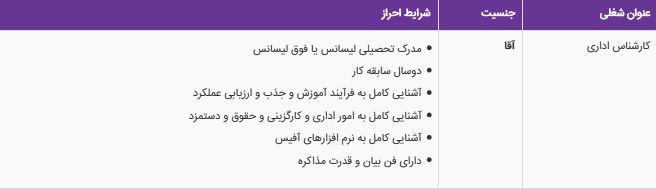 استخدام کارشناس اداری در قزوین