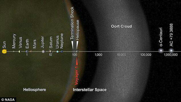 عکس 6737888_202 ستارههای مرگ به سوی منظومه شمسی میآیند+ تصاویر