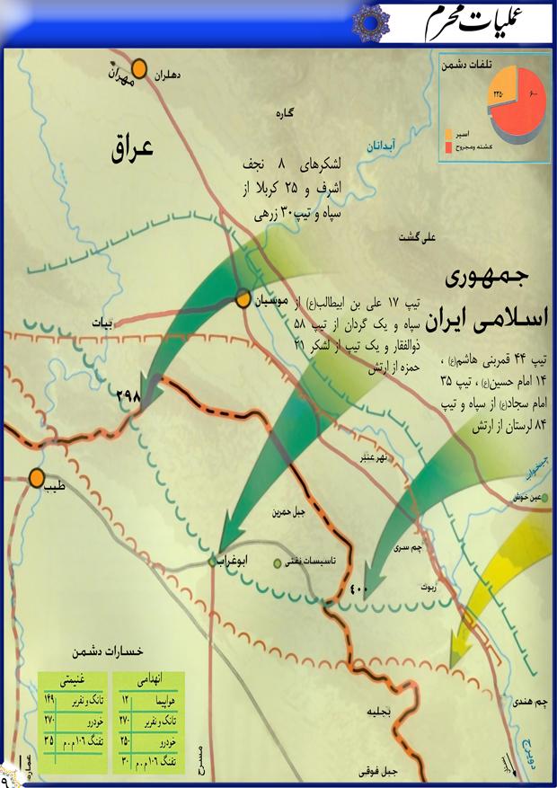 عملیات محرم و پیروزی رزمندگان اسلام بر دشمن بعثی + جزئیات