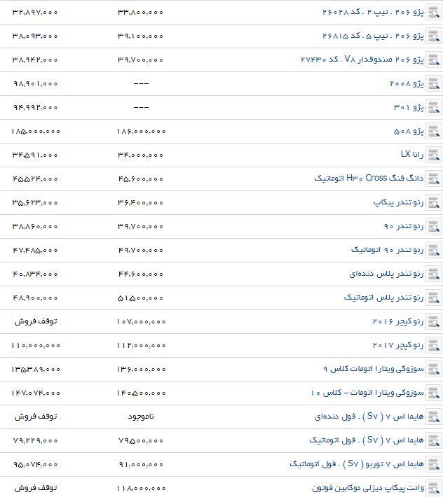 ١١ محصول ایرانخودرو هم گران شد + لیست قیمتهای جدید