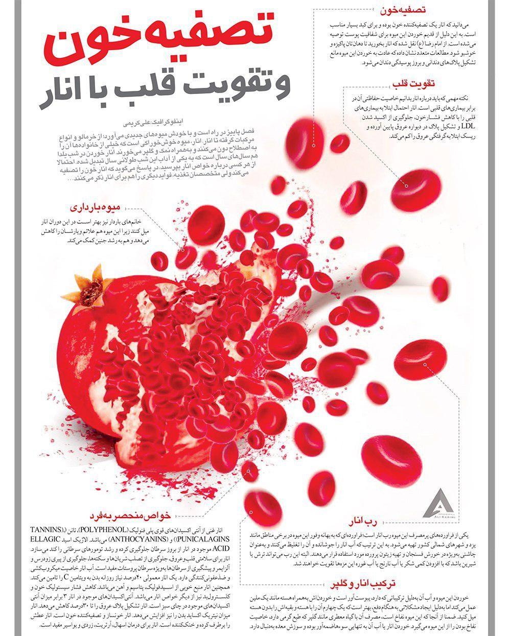 معجزه انار در تصفیه خون و سلامت قلب+ اینفوگرافی