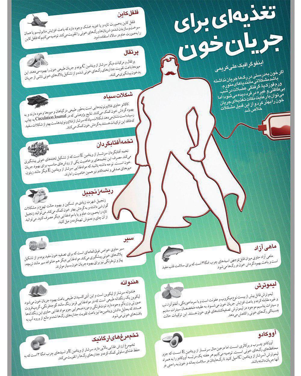 قوی ترین موادغذایی ضد گرفتگی عروق+ اینفوگرافی