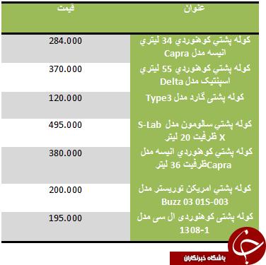 قیمت کوله پشتی در بازار