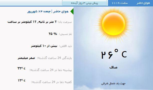 وضع هوای ارومیه جمعه ۲۴ شهریورماه