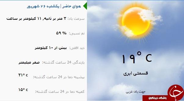 وضع هوای ارومیه یکشنبه ۲۶ شهریور