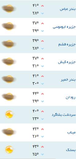 کمینه و بیشینه دمای هوای هرمزگان 26 شهریور 96