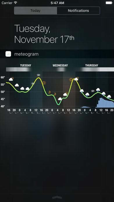 دانلود Meteogram widget 1.9 کاملترین نرم افزار پیش بینی وضع هوا