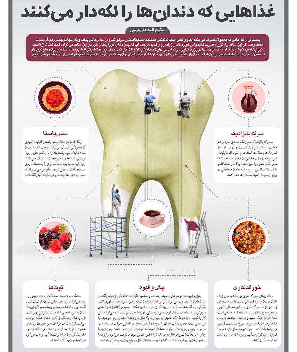 خوراکی هایی که باعث زرد شدن دندانهایتان می شوند+ اینفوگرافی