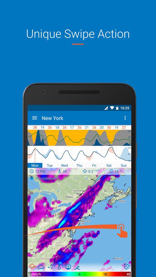 102 خوب ترین اپلیکیشن حدس وضع هوا برای موبایل