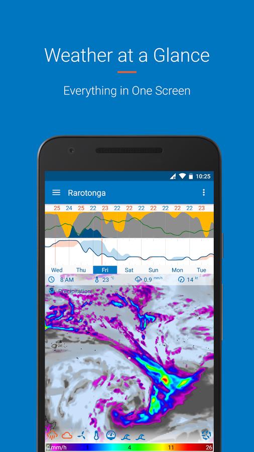 دانلود Flowx v2.102 بهترین نرم افزار پیش بینی وضع هوا برای موبایل