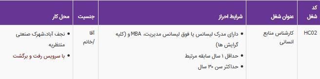 استخدام کارشناس منابع انسانی در اصفهان