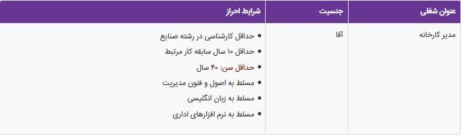 استخدام مدیر کارخانه در استان البرز