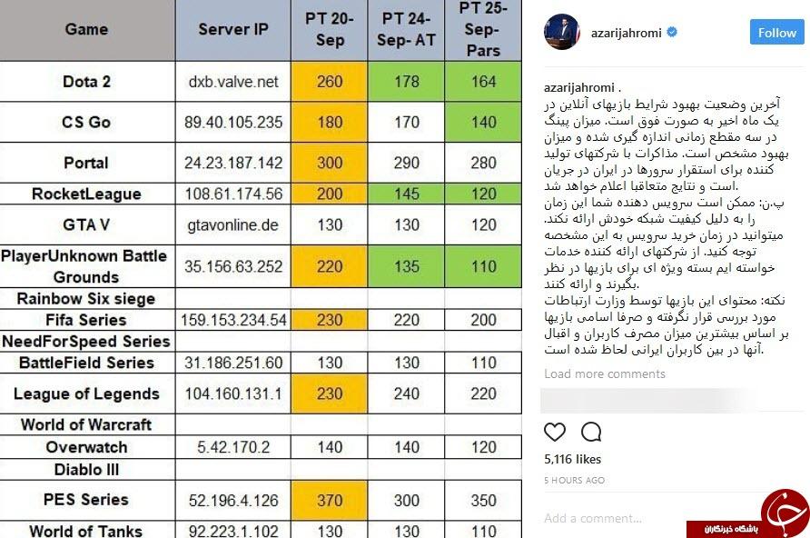 آذری جهرمی به وعدهاش عمل کرد / آپهای ایرانی رونق دوباره گرفت