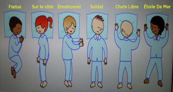 1-شیوه خواب و استراحت نشان دهنده وضعیت سلامت جسم و روح افراد2-روانشناسی شیوه خواب و استراحت راهکاری استثنایی برای تشخیص بیماریها
