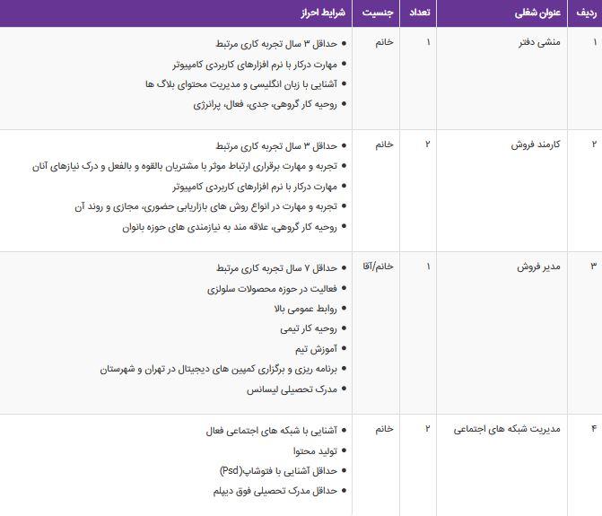 استخدام مدیر فروش و مدیرشبکه های اجتماعی در تهران