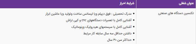 استخدام تکنسین دستگاه های صنعتی در خراسان رضوی