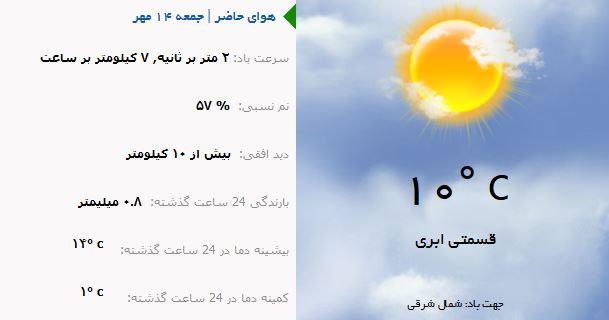 وضع هوای ارومیه امروز جمعه چهاردهم مهر