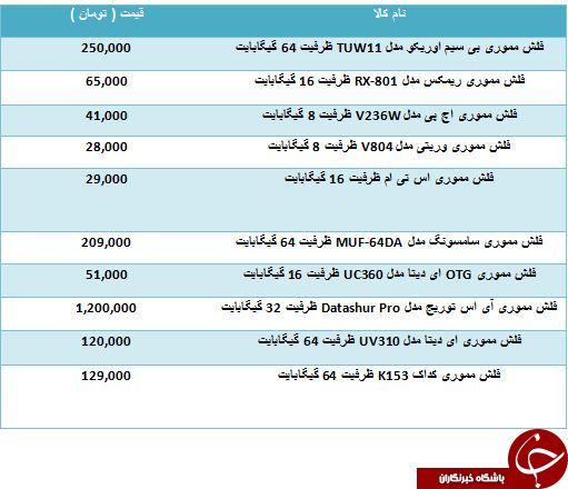 لیست قیمت جدیدترین فلش مموری های موجود در بازار