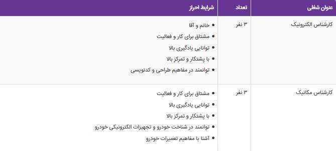 استخدام کارشناس مکانیک و کارشناس الکترونیک در مازندران