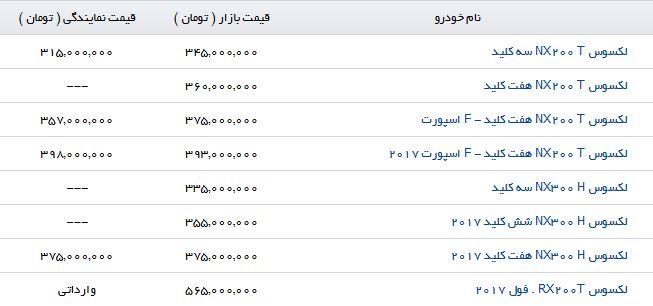 آخرین قیمت محصولات Lexus در بازار تهران