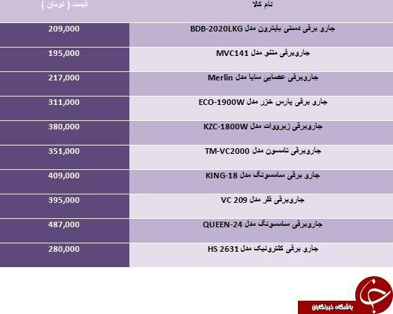 لیست ارزان ترین جاروبرقی های موجود در بازار