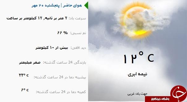 وضع هوای ارومیه امروز پنج شنبه ۲۰ مهر
