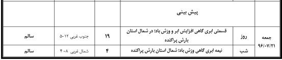 وضع هوای ارومیه امروز جمعه ۲۱ مهر