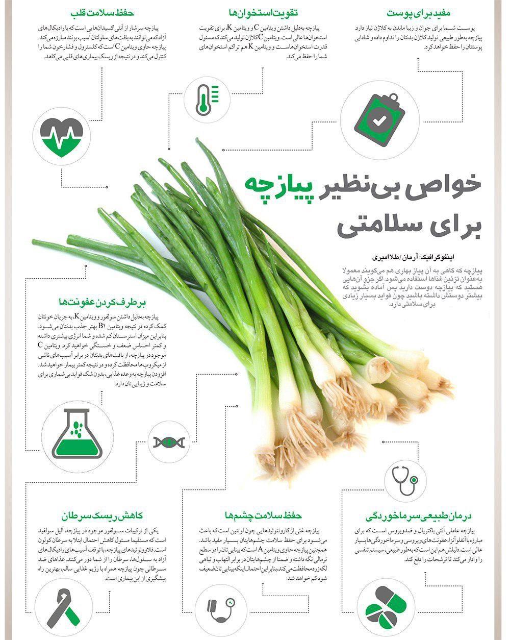 سبزی مفید برای درمان فوری سرماخوردگی+ اینفوگرافی