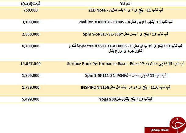 لیست قیمت لپ تاپ های تبدیل پذیر در بازار