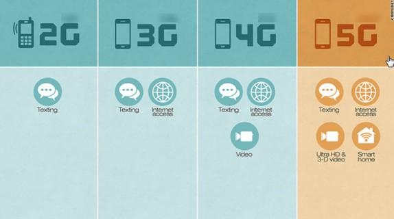 باشگاه خبرنگاران - اینترنت نسل پنجم یا 5G چیست؟