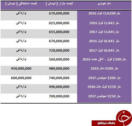 قیمت فروش محصولات Mercedes-Benz در بازار تهران