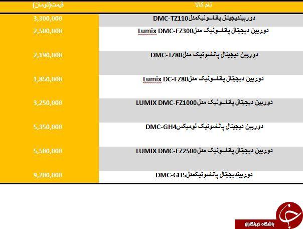 لیست قیمت دوربین های دیجیتال Nikon