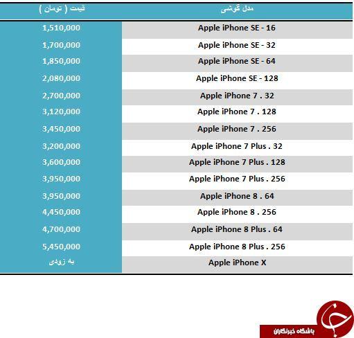 قیمت پرچمداران جدید Apple در بازار تهران