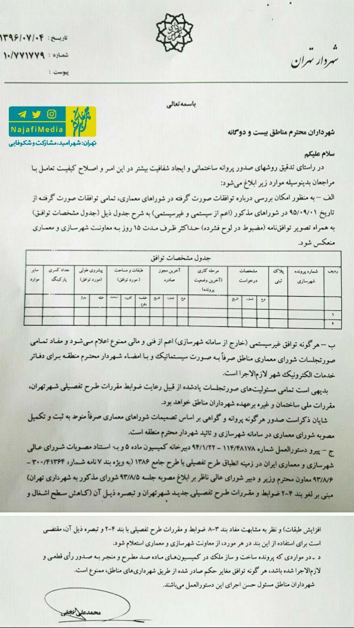 نجفی دومین بخشنامه ضدفساد را صادر کرد