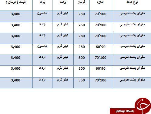 حقوق کارگران فولاد مبارکه چقدر است باشگاه خبرنگاران جوان - نرخ فروش مقوای پشت طوسی چقدر است ...