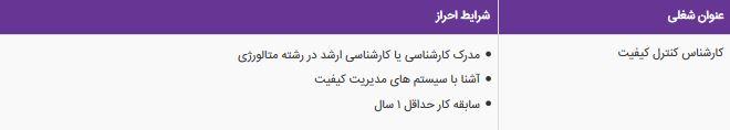 استخدام کارشناس کنترل کیفیت در کرمانشاه