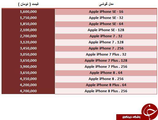 آخرین قیمت گوشی های Apple برای آیفون بازها