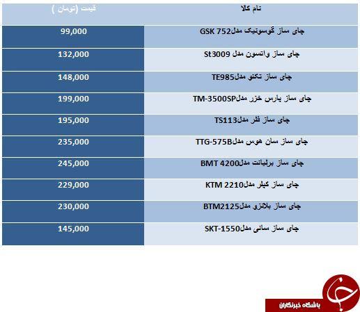 لیست ارزان قیمت ترین چای سازهای موجود در بازار