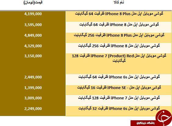 قیمت فروش جدیدترین گوشی های iPhone در بازار