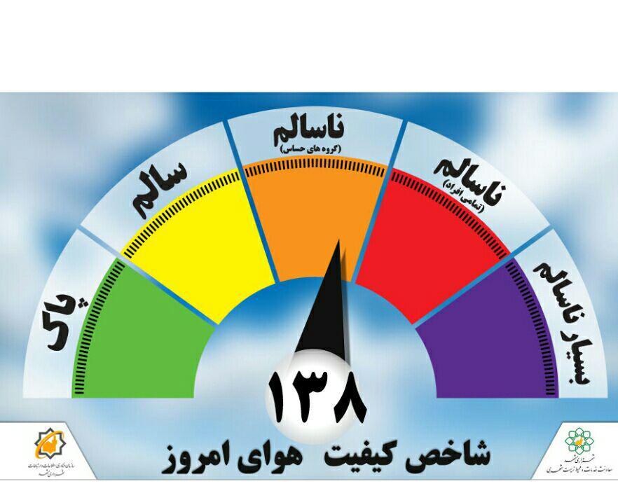 کیفیت هوای مشهد ۱۴ آبان در شرایط ناسالم
