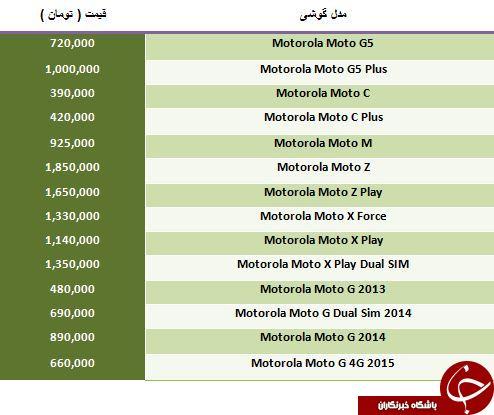 آخرین قیمت گوشی های Motorola در بازار ایران