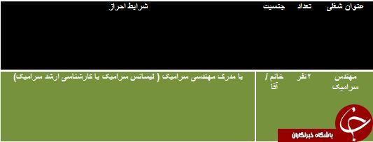 دعوت به همکاری در خوزستان
