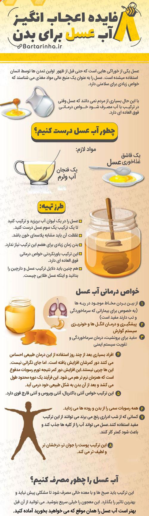 8 فایده اعجاب انگیز آب عسل برای بدن+اینفوگرافیک