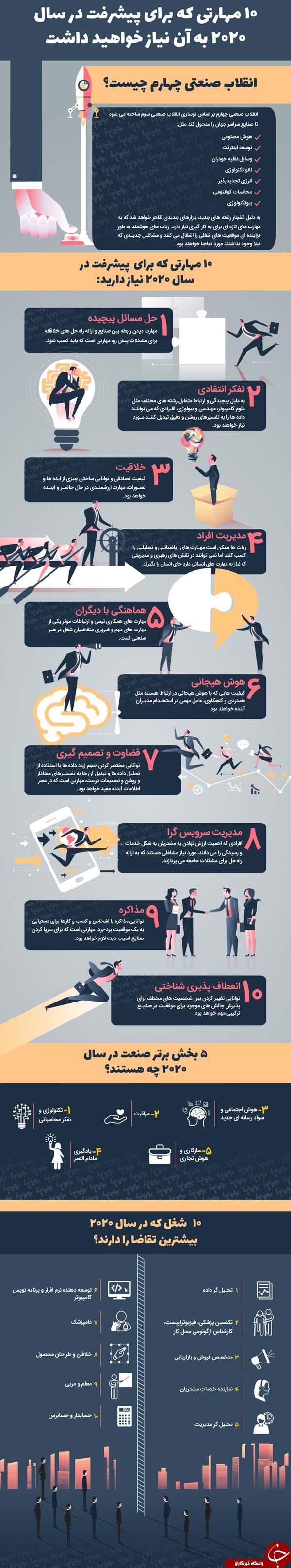 مهارتهایی برای پیشرفت در آینده + اینفوگرافی